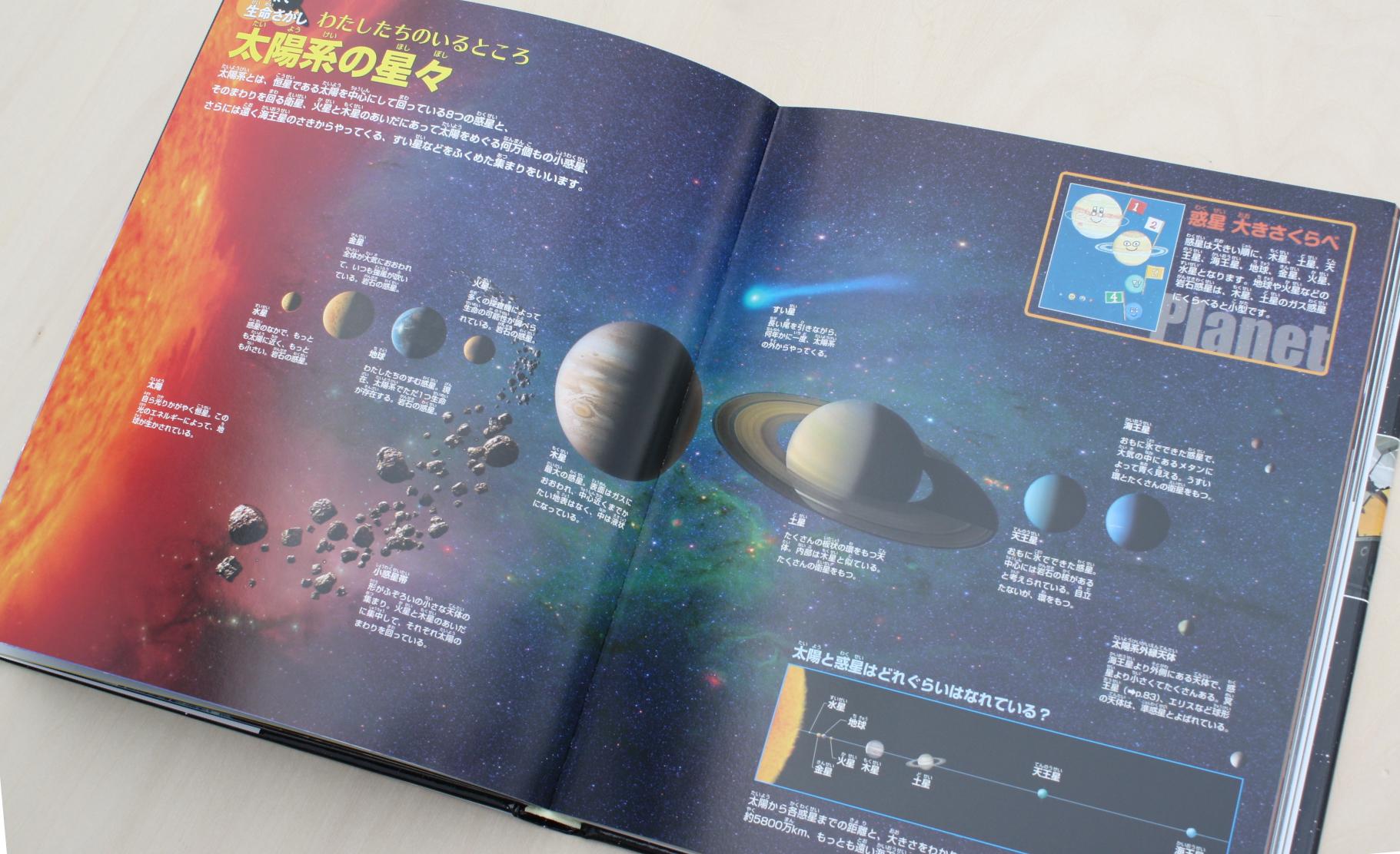 『さがせ! 宇宙の生命探査大百科』のなかの見ひらき「太陽系の星々」。太陽系のイメージ図